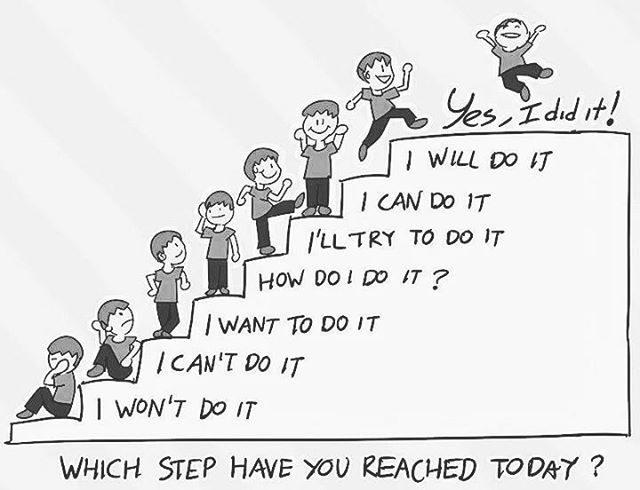 arles work motivation openspace coworking coworkers idoit stepbystep